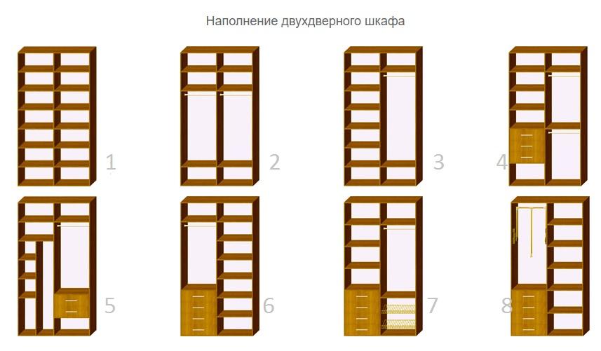 napolnenie-shkafov-kupe-variantyi